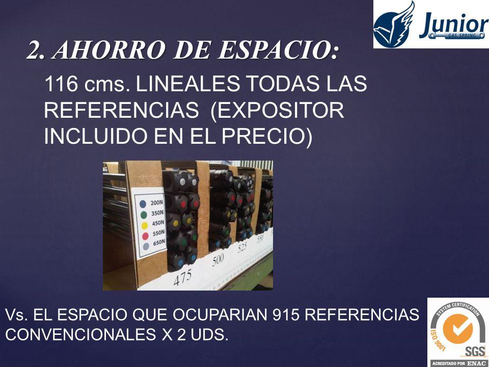 2. AHORRO DE ESPACIO: 116 cms. LINEALES TODAS LAS REFERENCIAS (EXPOSITOR INCLUIDO EN EL PRECIO) Vs. EL ESPACIO QUE OCUPARIAN 915 REFERENCIAS CONVENCIO