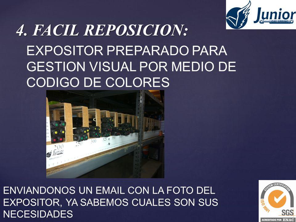 4. FACIL REPOSICION: EXPOSITOR PREPARADO PARA GESTION VISUAL POR MEDIO DE CODIGO DE COLORES ENVIANDONOS UN EMAIL CON LA FOTO DEL EXPOSITOR, YA SABEMOS