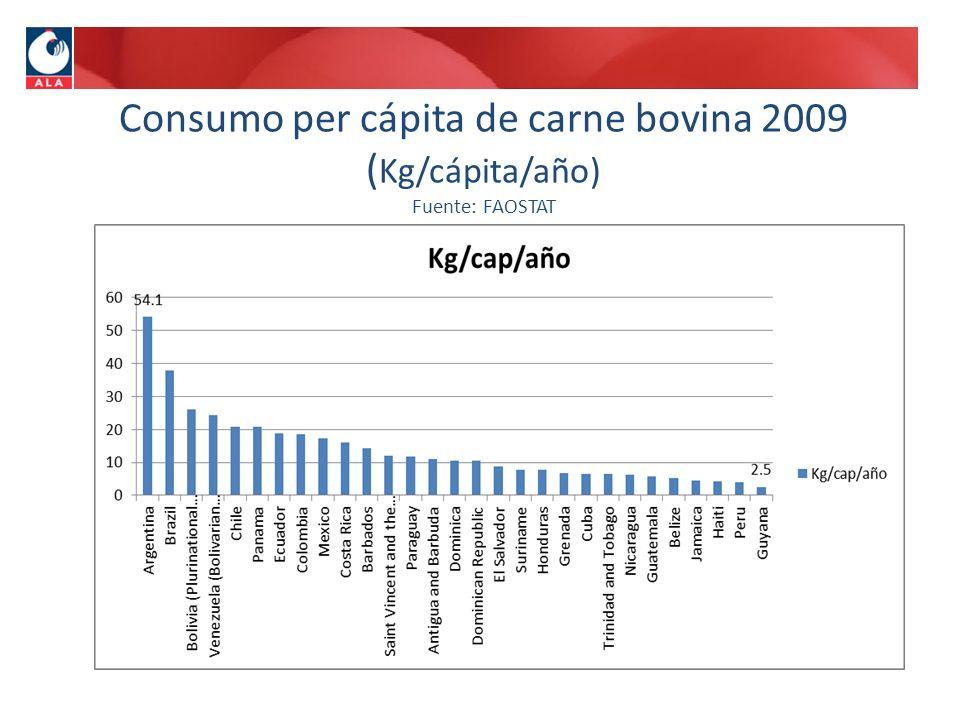 Consumo per cápita de carne bovina 2009 ( Kg/cápita/año) Fuente: FAOSTAT
