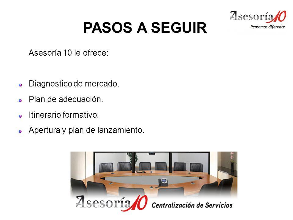 PASOS A SEGUIR Asesoría 10 le ofrece: Diagnostico de mercado. Plan de adecuación. Itinerario formativo. Apertura y plan de lanzamiento.