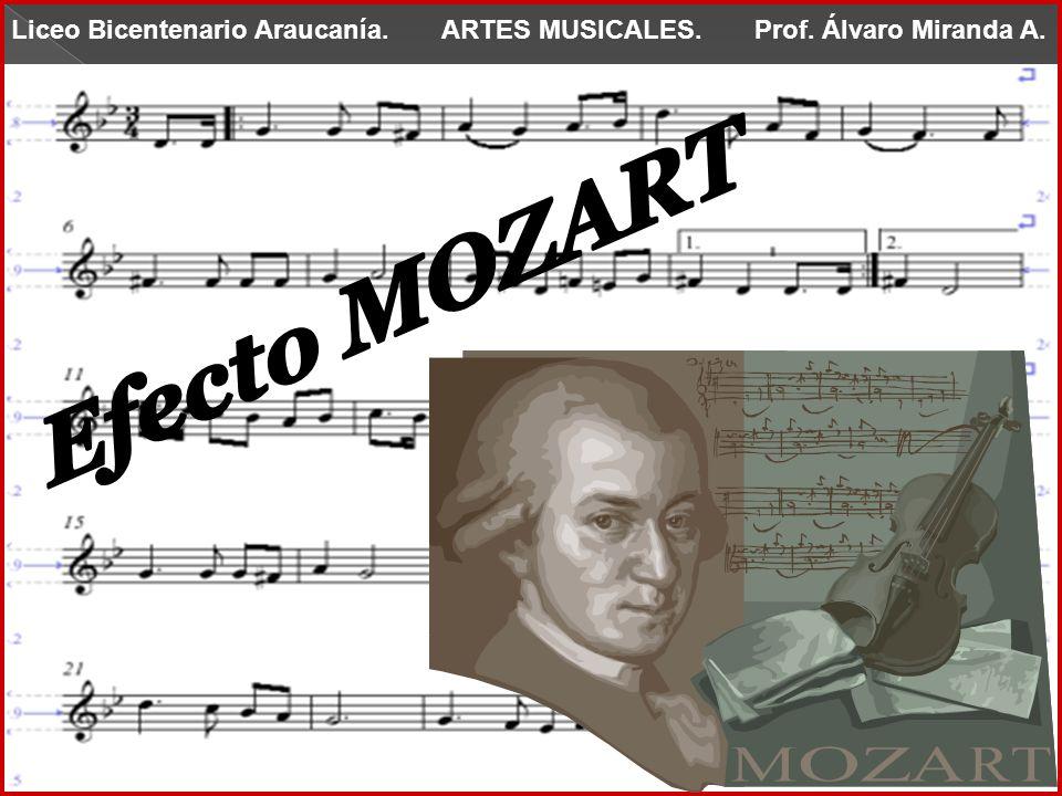 Liceo Bicentenario Araucanía. ARTES MUSICALES. Prof. Álvaro Miranda A.