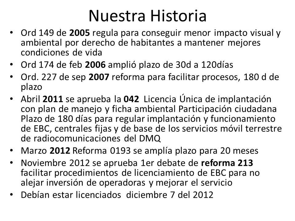 Nuestra Historia Ord 149 de 2005 regula para conseguir menor impacto visual y ambiental por derecho de habitantes a mantener mejores condiciones de vida Ord 174 de feb 2006 amplió plazo de 30d a 120días Ord.