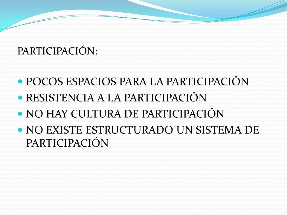 LEGITIMIDAD DEL GOBIERNO LOCAL: DESCONFIANZA POCO RECONOCIDO CULTURA CENTRALISTA RECURSOS LIMITADOS PARTIDISMO POLITICO MARCADO