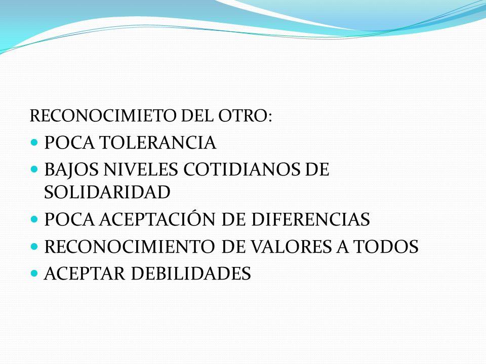 INCLUSIÓN/IGUALDAD: EXCLUSIÓN POR EDAD, GÉNERO, ETNIA Y EL TERRITORIO.