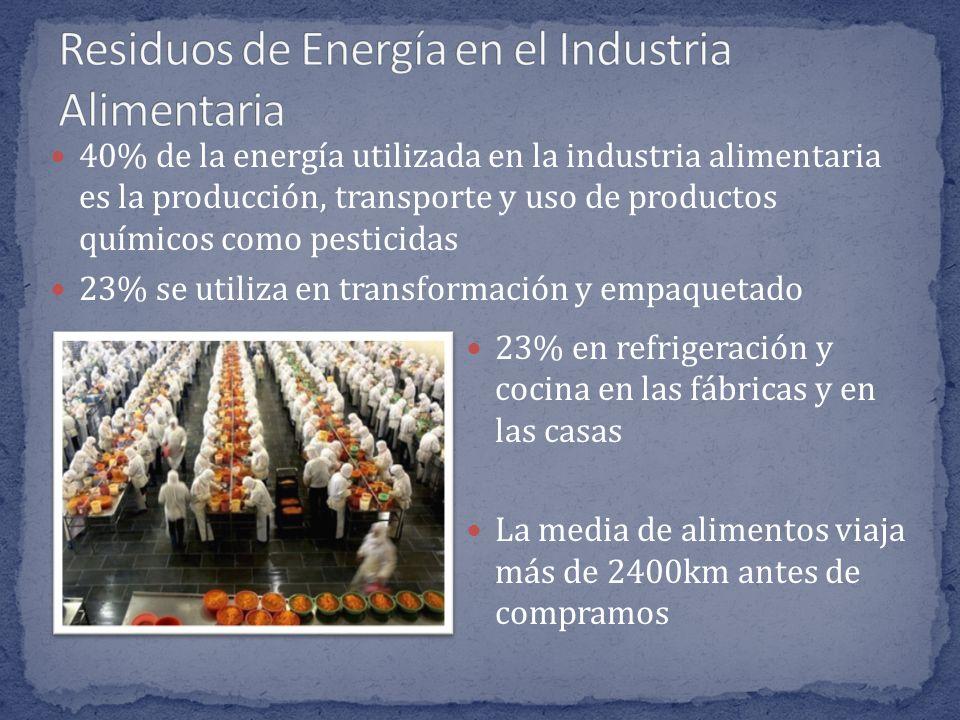 40% de la energía utilizada en la industria alimentaria es la producción, transporte y uso de productos químicos como pesticidas 23% se utiliza en tra