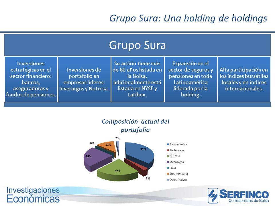 Grupo Sura: Una holding de holdings Grupo Sura Inversiones estratégicas en el sector financiero: bancos, aseguradoras y fondos de pensiones.