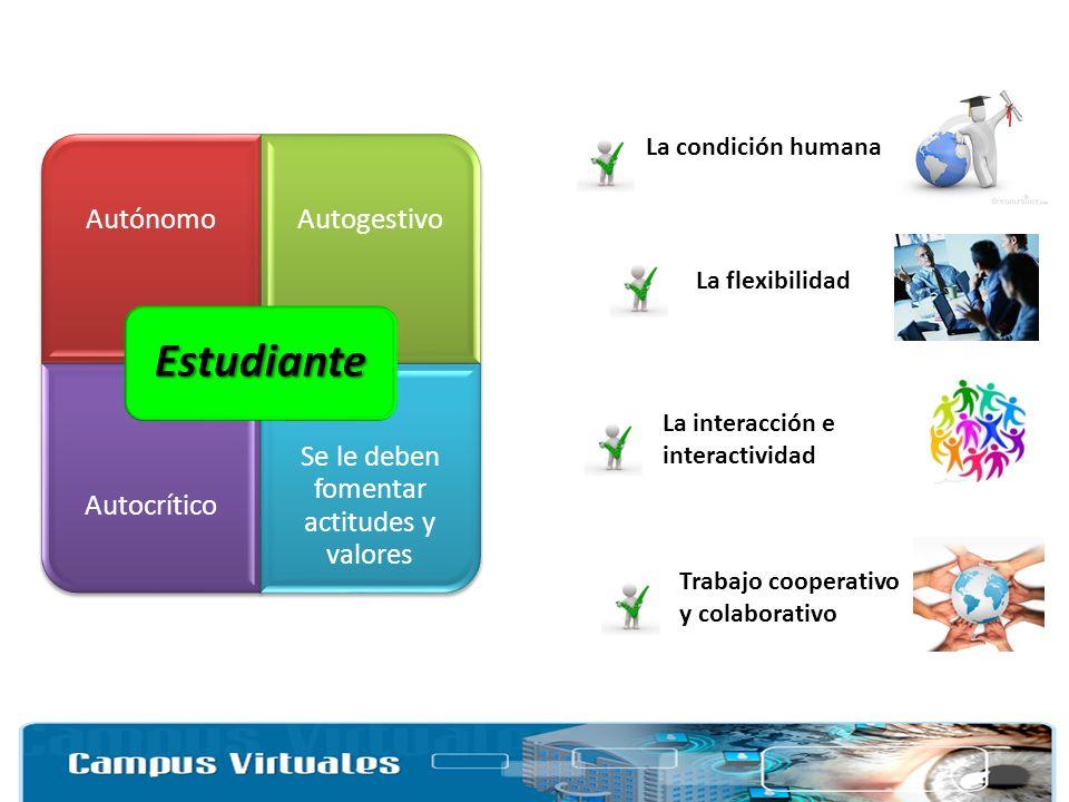 AutónomoAutogestivo Autocrítico Se le deben fomentar actitudes y valores Estudiante La condición humana La flexibilidad La interacción e interactivida
