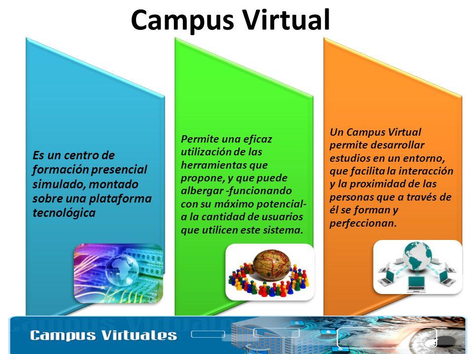 Presentar y compartir Ordenar y clasificar Conversar y debatir EvaluarMonitorear ¿Qué se puede hacer con el Campus Virtual.