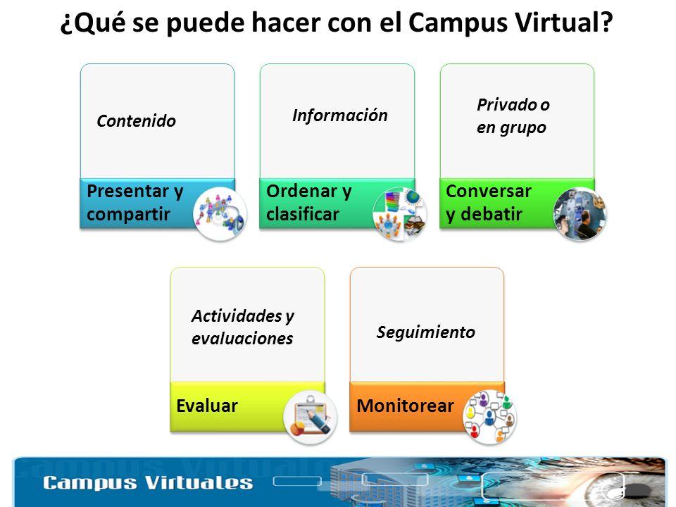Presentar y compartir Ordenar y clasificar Conversar y debatir EvaluarMonitorear ¿Qué se puede hacer con el Campus Virtual? Contenido Información Priv