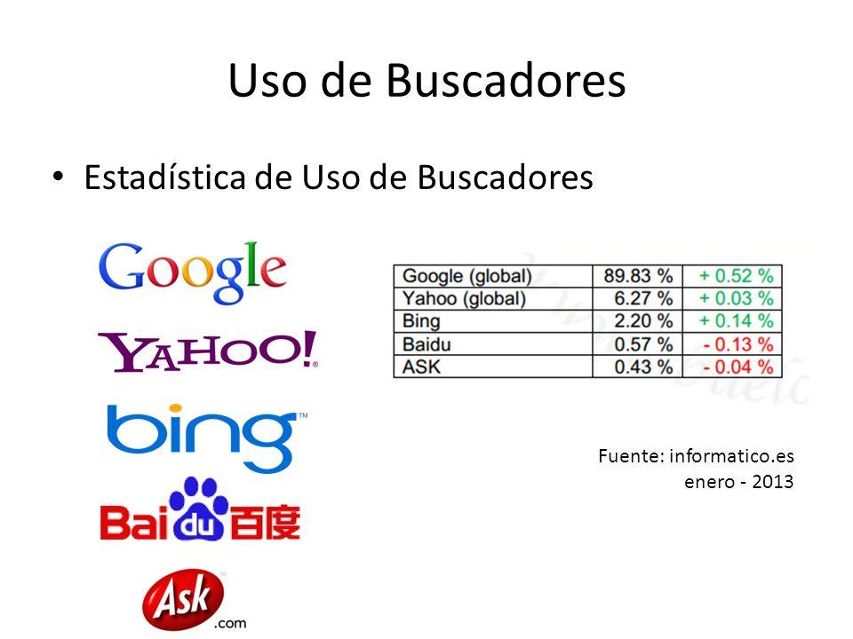Uso de Buscadores Estadística de Uso de Buscadores Fuente: informatico.es enero - 2013