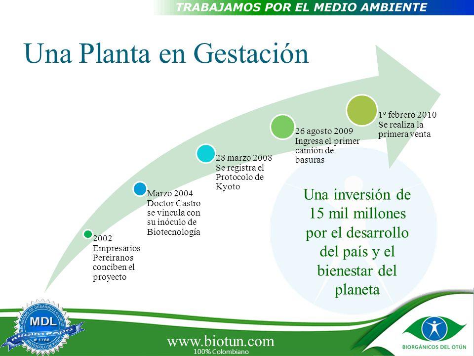 www.biotun.com 100% Colombiano Una Planta en Gestación 2002 Empresarios Pereiranos conciben el proyecto Marzo 2004 Doctor Castro se vincula con su inó