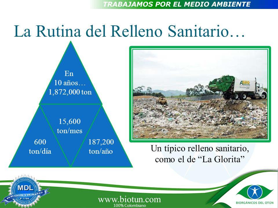 www.biotun.com 100% Colombiano La Rutina del Relleno Sanitario… 600 ton/día 187,200 ton/año 15,600 ton/mes En 10 años… 1,872,000 ton Un típico relleno