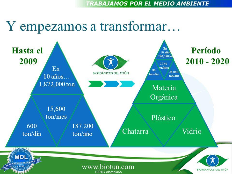 www.biotun.com 100% Colombiano Y empezamos a transformar… 600 ton/día 187,200 ton/año 15,600 ton/mes En 10 años… 1,872,000 ton Hasta el 2009 Período 2