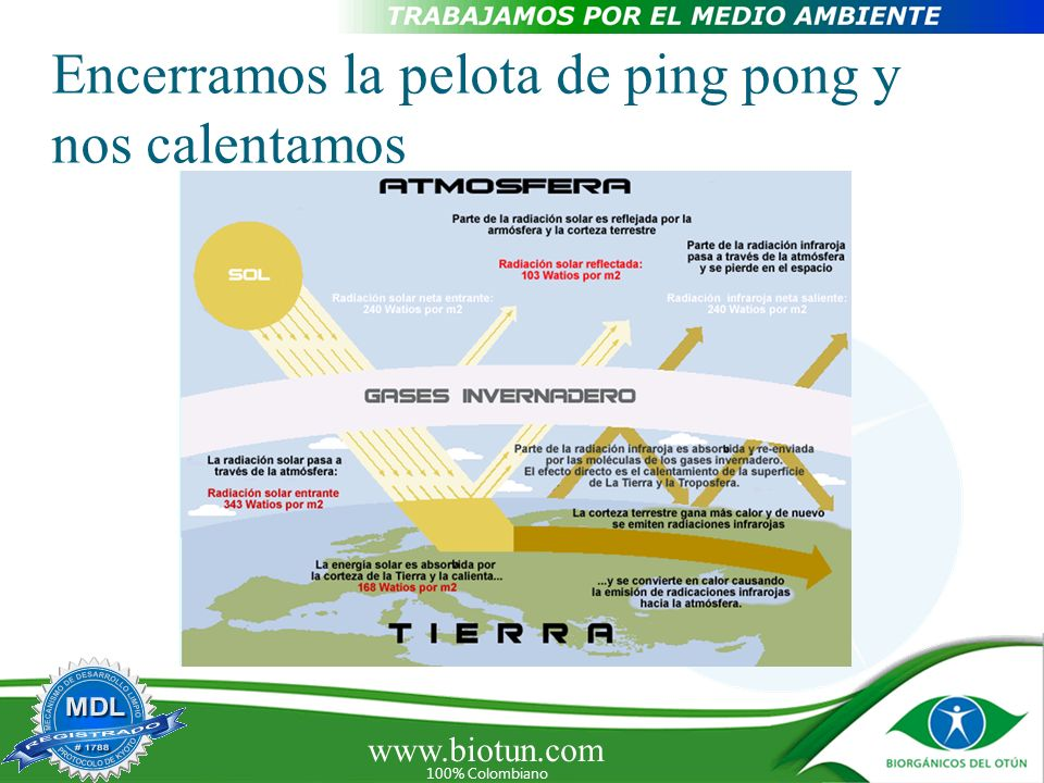 www.biotun.com 100% Colombiano En rojo nos quemamos. Desaparezcamos un 5% !!!
