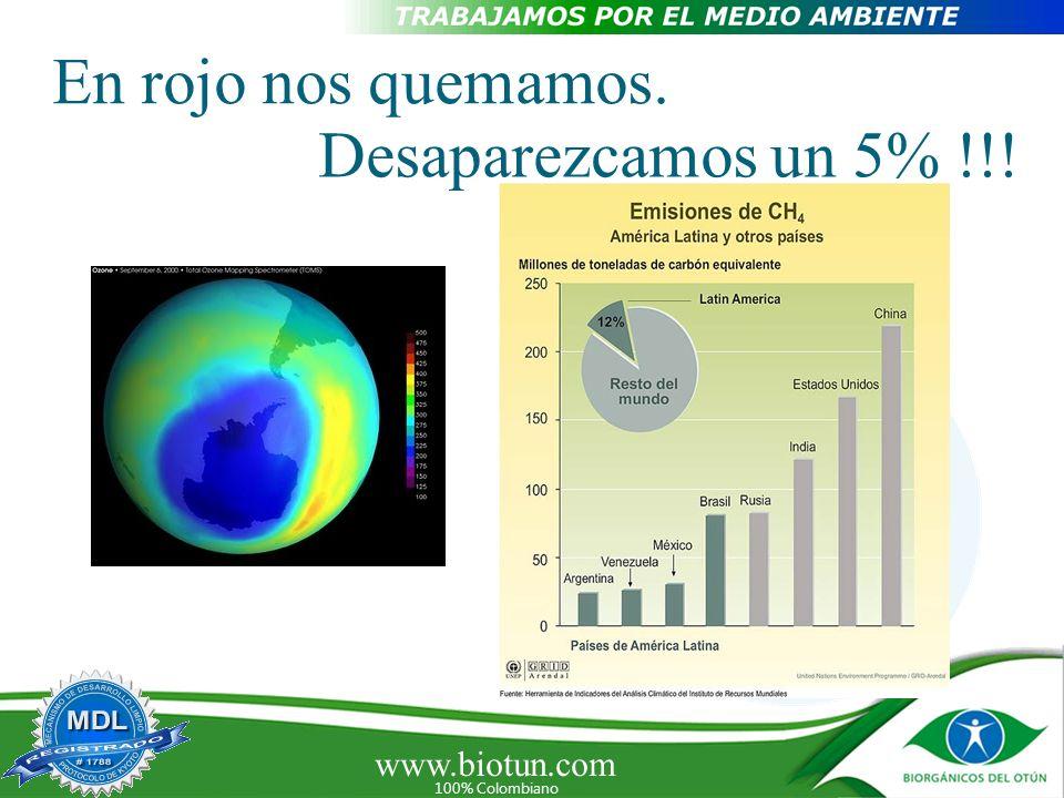 www.biotun.com 100% Colombiano Cambiando el Clima… Para bien .