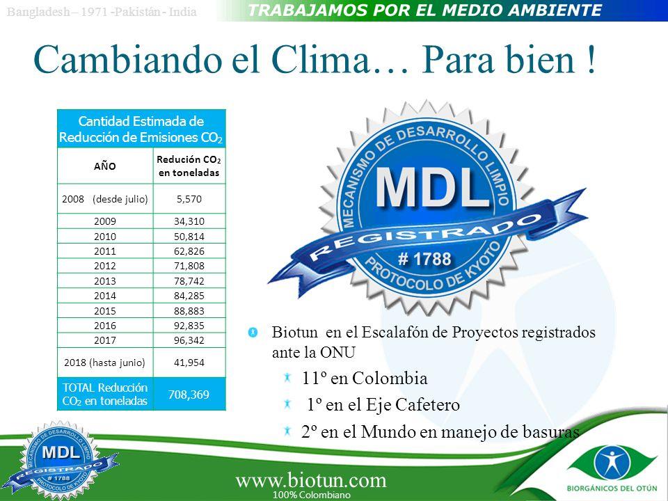 www.biotun.com 100% Colombiano Cambiando el Clima… Para bien ! Biotun en el Escalafón de Proyectos registrados ante la ONU 11º en Colombia 1º en el Ej