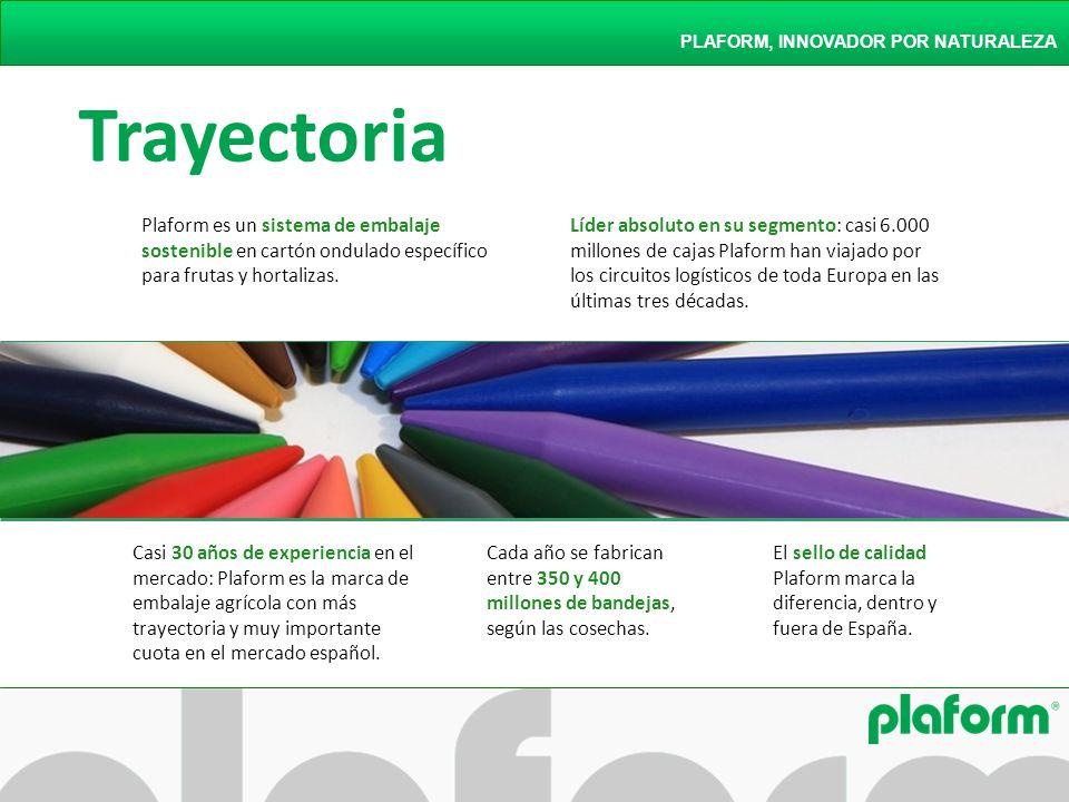 Trayectoria PLAFORM, INNOVADOR POR NATURALEZA Plaform es un sistema de embalaje sostenible en cartón ondulado específico para frutas y hortalizas. Cas