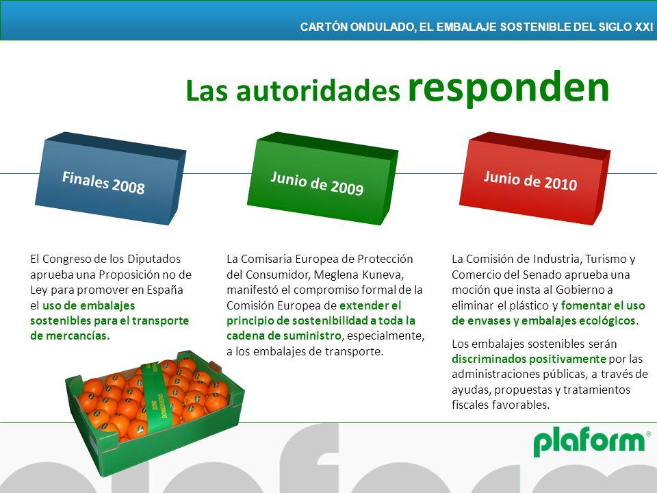 El Congreso de los Diputados aprueba una Proposición no de Ley para promover en España el uso de embalajes sostenibles para el transporte de mercancía