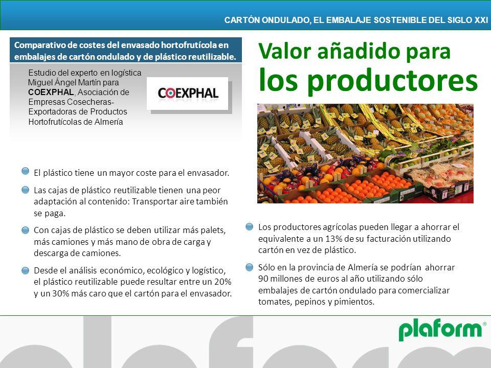 Valor añadido para los productores PLAFORM, INNOVADOR POR NATURALEZA CARTÓN ONDULADO, EL EMBALAJE SOSTENIBLE DEL SIGLO XXI El plástico tiene un mayor