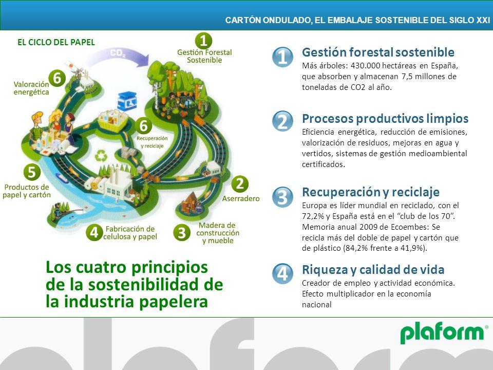 Recuperación y reciclaje Europa es líder mundial en reciclado, con el 72,2% y España está en el club de los 70. Memoria anual 2009 de Ecoembes: Se rec