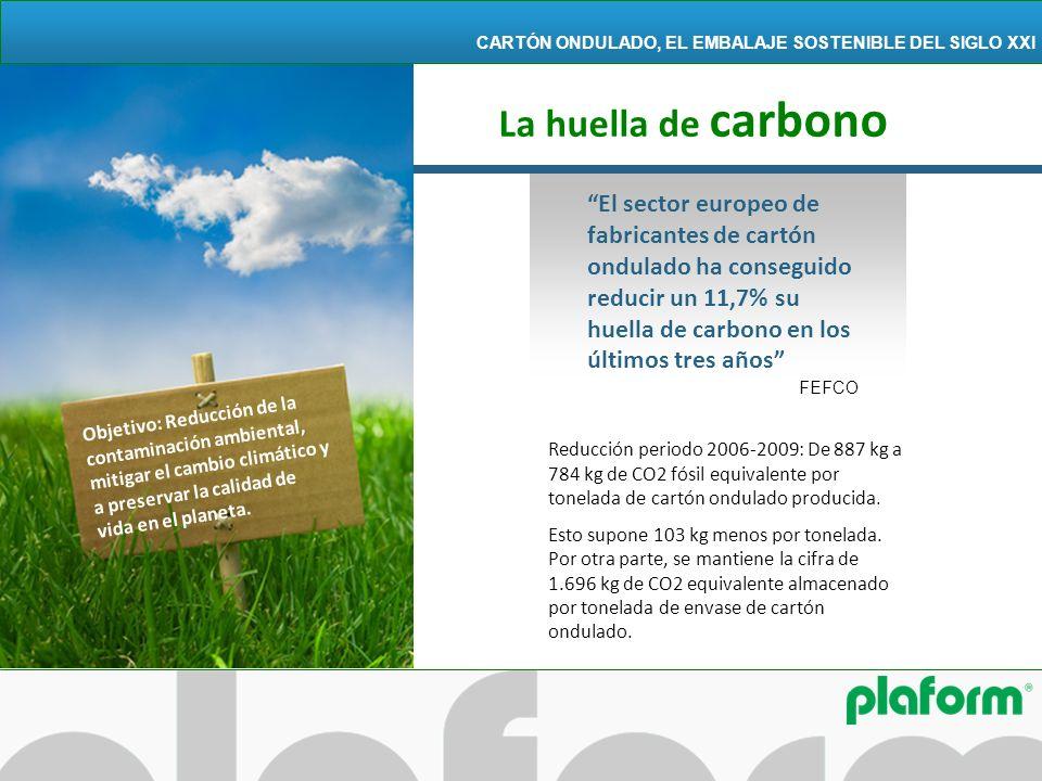 El sector europeo de fabricantes de cartón ondulado ha conseguido reducir un 11,7% su huella de carbono en los últimos tres años PLAFORM, INNOVADOR PO