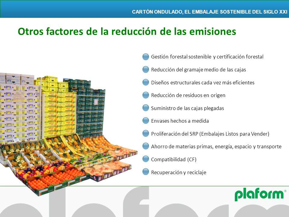 Gestión forestal sostenible y certificación forestal Reducción del gramaje medio de las cajas Diseños estructurales cada vez más eficientes Reducción
