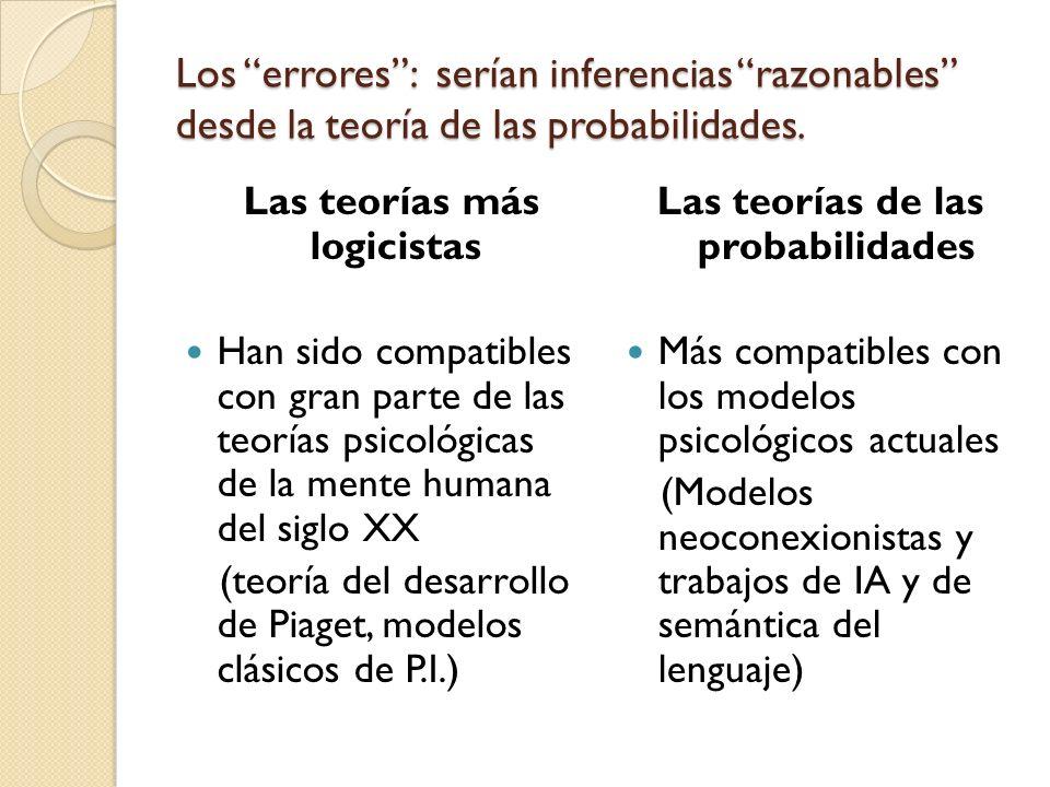 Los errores: serían inferencias razonables desde la teoría de las probabilidades. Las teorías más logicistas Han sido compatibles con gran parte de la
