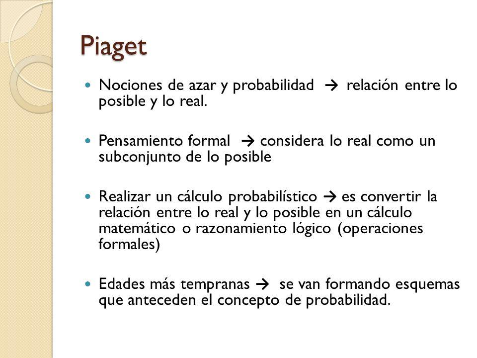 Piaget Nociones de azar y probabilidad relación entre lo posible y lo real. Pensamiento formal considera lo real como un subconjunto de lo posible Rea