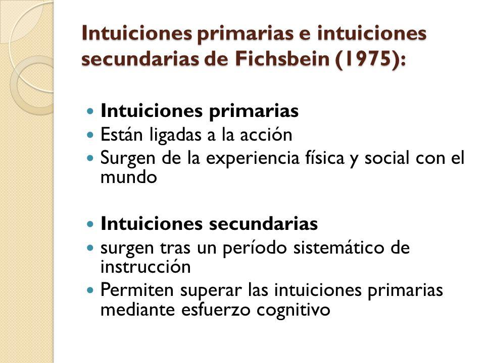 Intuiciones primarias e intuiciones secundarias de Fichsbein (1975): Intuiciones primarias Están ligadas a la acción Surgen de la experiencia física y