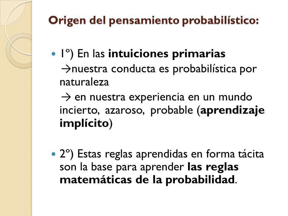 Origen del pensamiento probabilístico: 1º) En las intuiciones primarias nuestra conducta es probabilística por naturaleza en nuestra experiencia en un