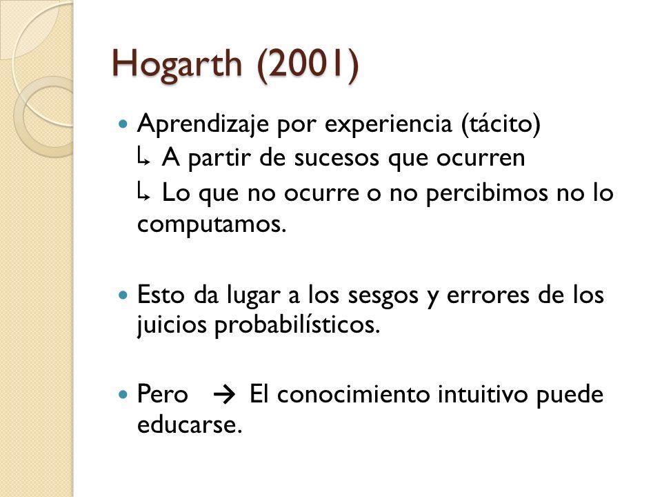 Hogarth (2001) Aprendizaje por experiencia (tácito) A partir de sucesos que ocurren Lo que no ocurre o no percibimos no lo computamos. Esto da lugar a