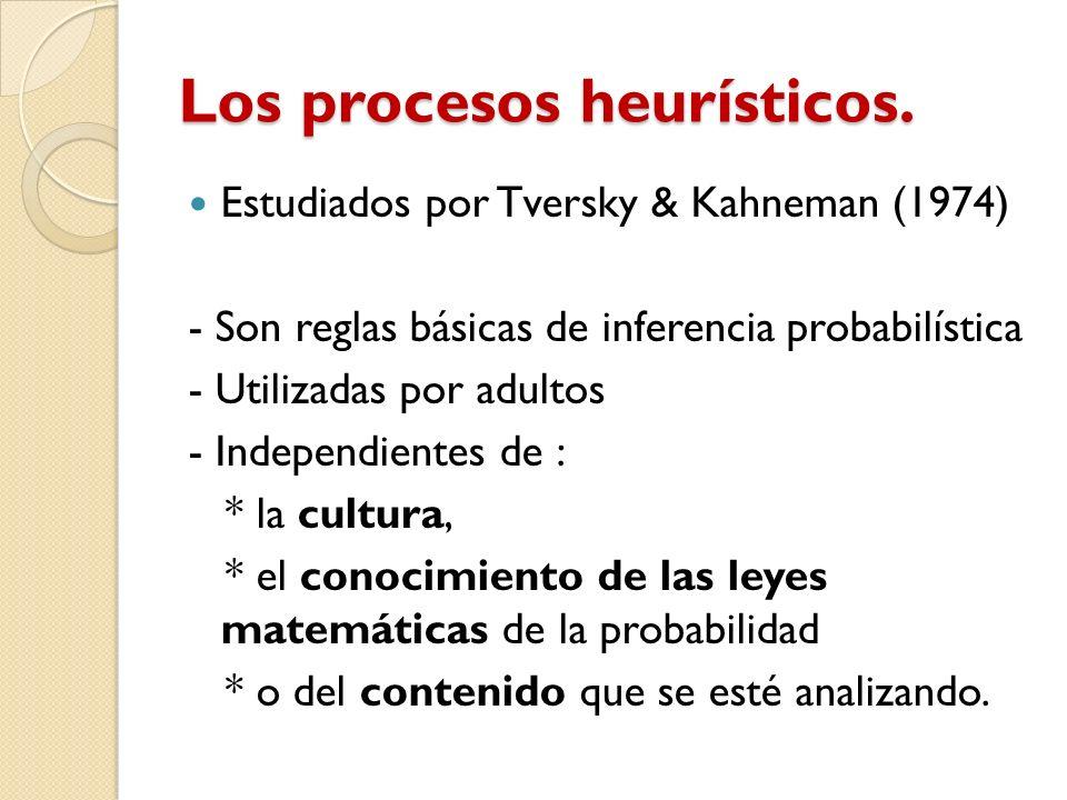 Los procesos heurísticos. Estudiados por Tversky & Kahneman (1974) - Son reglas básicas de inferencia probabilística - Utilizadas por adultos - Indepe