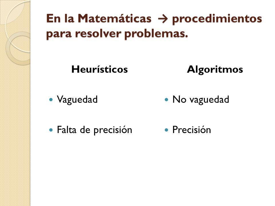 En la Matemáticas procedimientos para resolver problemas. Heurísticos Vaguedad Falta de precisión Algoritmos No vaguedad Precisión
