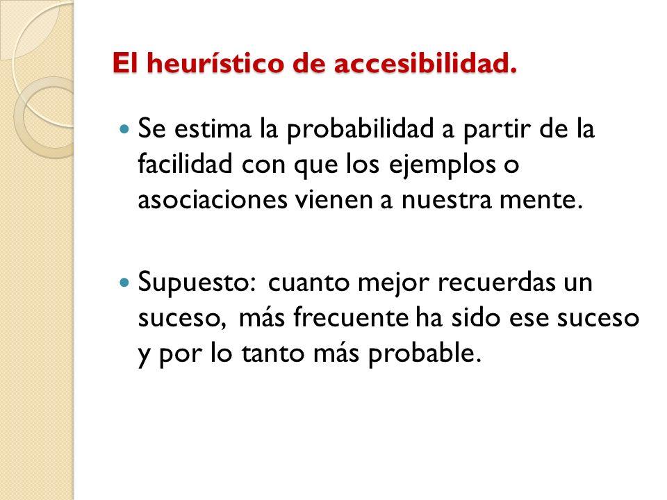 El heurístico de accesibilidad. Se estima la probabilidad a partir de la facilidad con que los ejemplos o asociaciones vienen a nuestra mente. Supuest