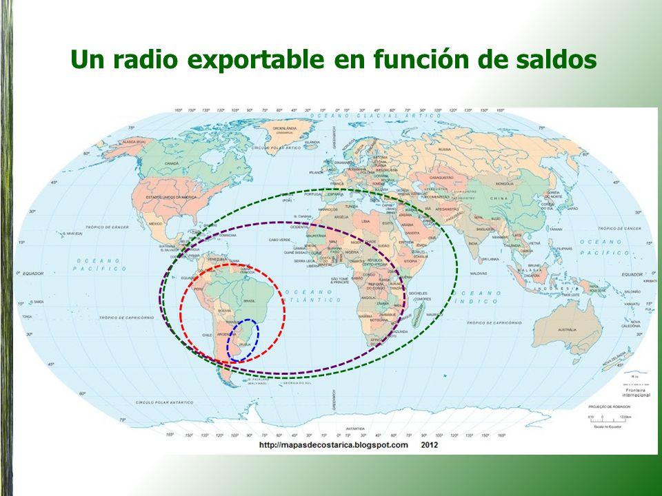 Un radio exportable en función de saldos