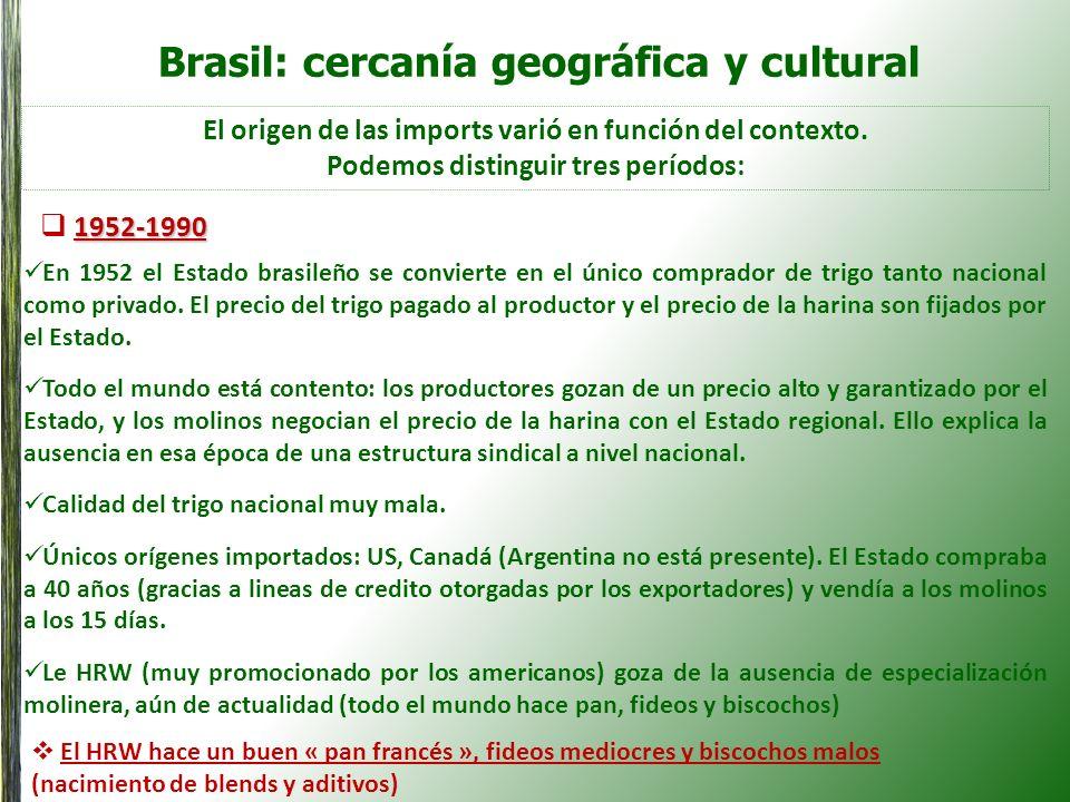 Brasil: cercanía geográfica y cultural El origen de las imports varió en función del contexto. Podemos distinguir tres períodos: 1952-1990 En 1952 el