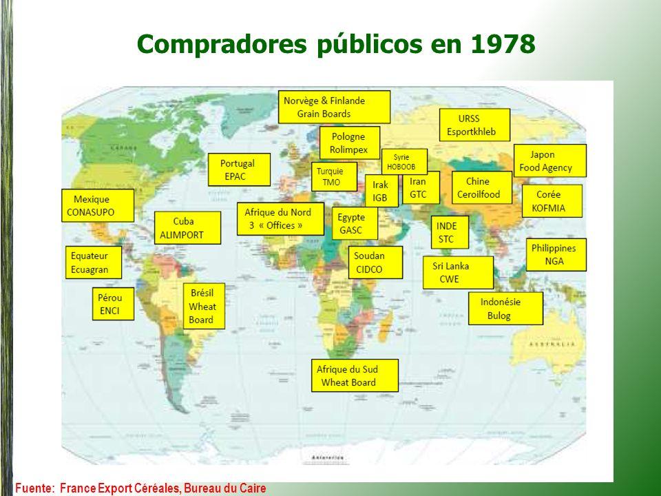 Fuente: France Export Céréales, Bureau du Caire Compradores públicos en 1978