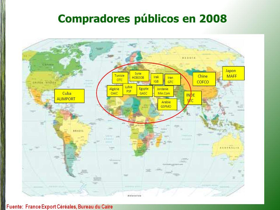 Fuente: France Export Céréales, Bureau du Caire Compradores públicos en 2008