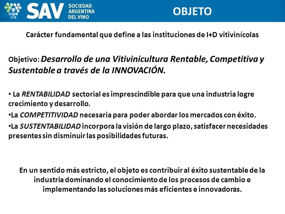 Carácter fundamental que define a las instituciones de I+D vitivinícolas Objetivo: Desarrollo de una Vitivinicultura Rentable, Competitiva y Sustentab