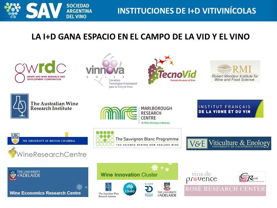 LA I+D GANA ESPACIO EN EL CAMPO DE LA VID Y EL VINO ESTADOS UNIDOS INSTITUCIONES DE I+D VITIVINÍCOLAS