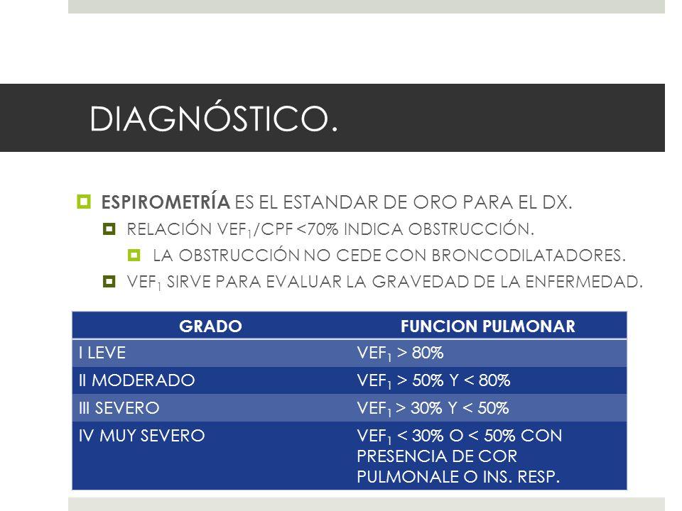 DIAGNÓSTICO. ESPIROMETRÍA ES EL ESTANDAR DE ORO PARA EL DX. RELACIÓN VEF 1 /CPF <70% INDICA OBSTRUCCIÓN. LA OBSTRUCCIÓN NO CEDE CON BRONCODILATADORES.