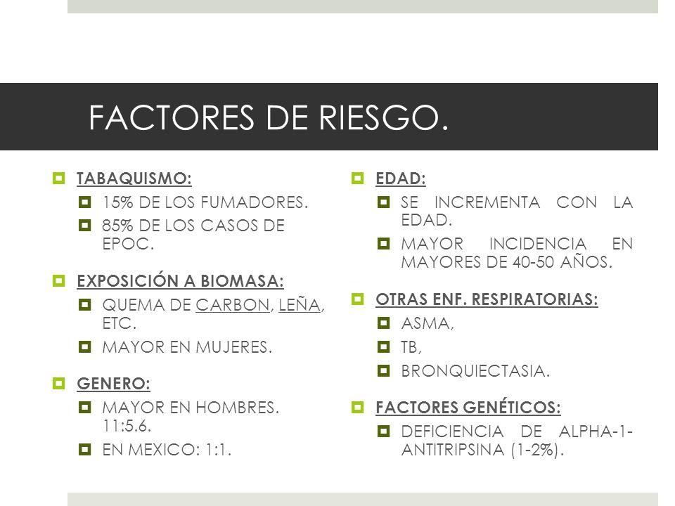 FACTORES DE RIESGO.TABAQUISMO: 15% DE LOS FUMADORES.