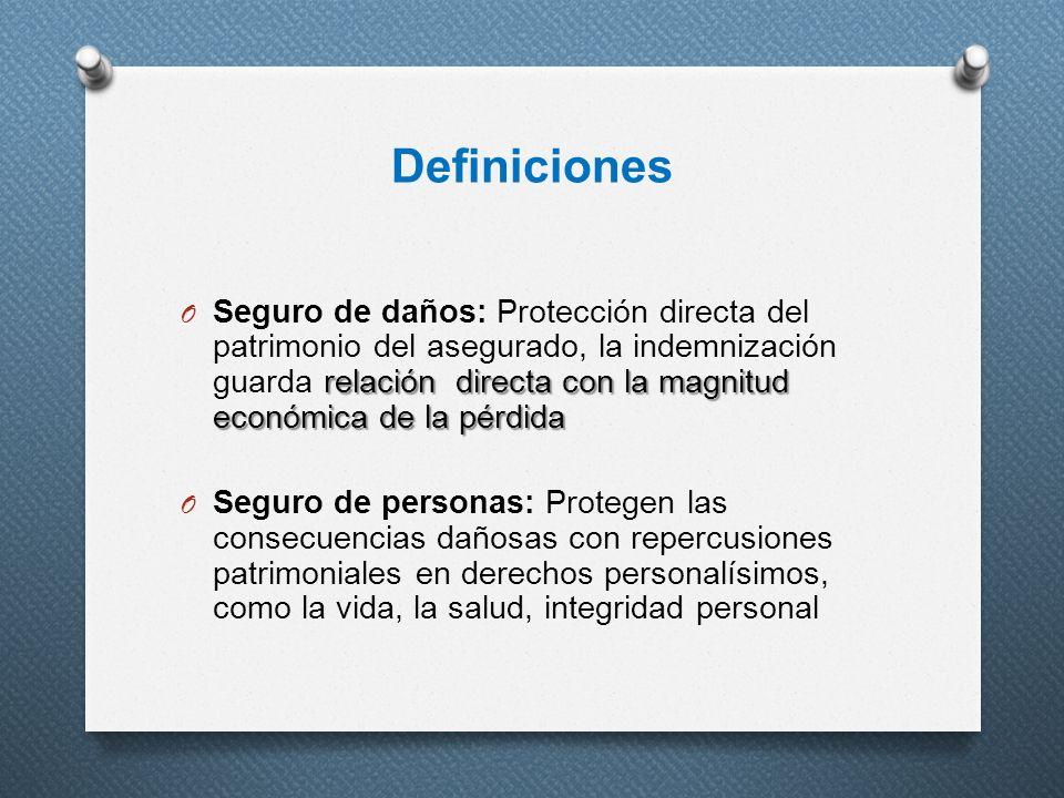 Definiciones relación directa con la magnitud económica de la pérdida O Seguro de daños: Protección directa del patrimonio del asegurado, la indemniza