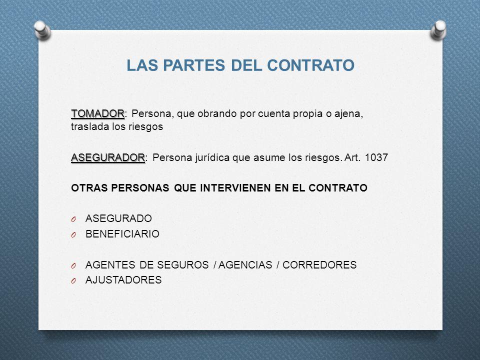 LAS PARTES DEL CONTRATO TOMADOR TOMADOR: Persona, que obrando por cuenta propia o ajena, traslada los riesgos ASEGURADOR ASEGURADOR: Persona jurídica