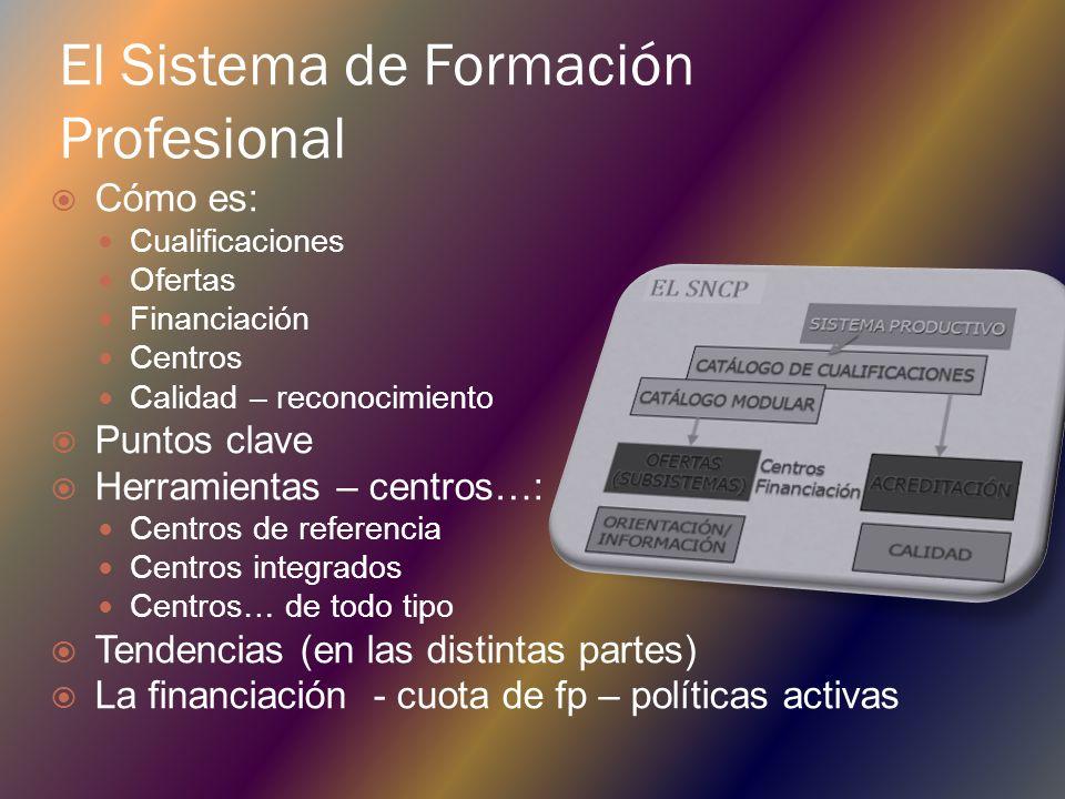 El Sistema de Formación Profesional Cómo es: Cualificaciones Ofertas Financiación Centros Calidad – reconocimiento Puntos clave Herramientas – centros…: Centros de referencia Centros integrados Centros… de todo tipo Tendencias (en las distintas partes) La financiación - cuota de fp – políticas activas