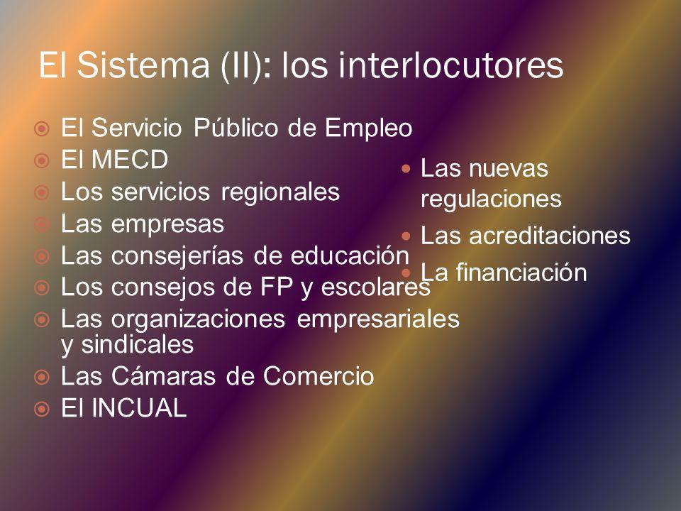 El Sistema (II): los interlocutores El Servicio Público de Empleo El MECD Los servicios regionales Las empresas Las consejerías de educación Los consejos de FP y escolares Las organizaciones empresariales y sindicales Las Cámaras de Comercio El INCUAL Las nuevas regulaciones Las acreditaciones La financiación