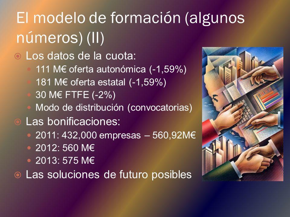 El modelo de formación (algunos números) (II) Los datos de la cuota: 111 M oferta autonómica (-1,59%) 181 M oferta estatal (-1,59%) 30 M FTFE (-2%) Modo de distribución (convocatorias) Las bonificaciones: 2011: 432,000 empresas – 560,92M 2012: 560 M 2013: 575 M Las soluciones de futuro posibles