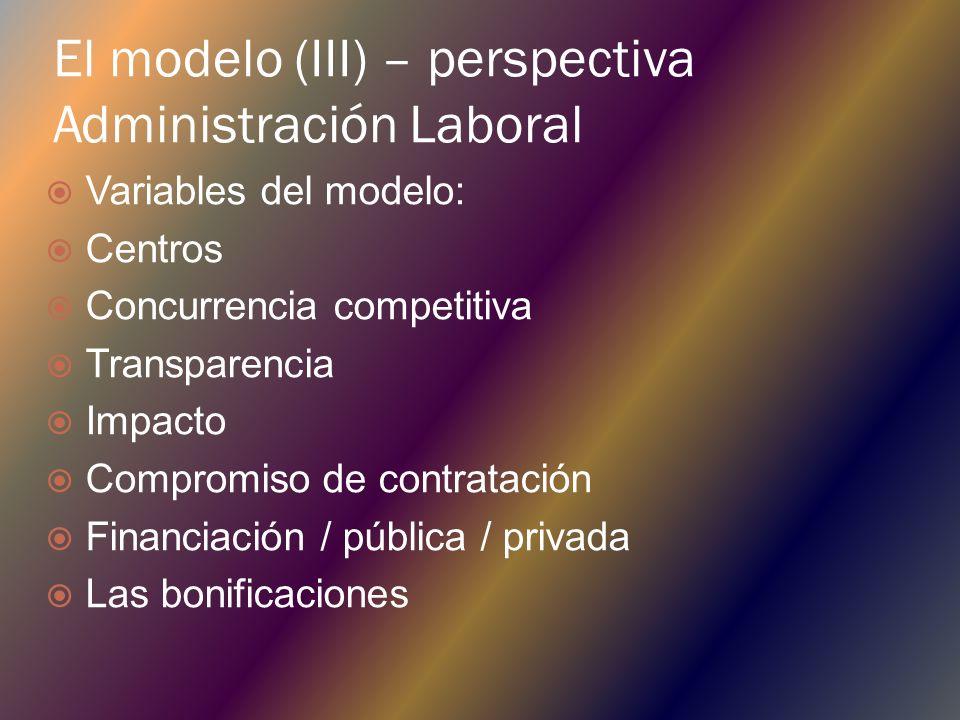 El modelo (III) – perspectiva Administración Laboral Variables del modelo: Centros Concurrencia competitiva Transparencia Impacto Compromiso de contratación Financiación / pública / privada Las bonificaciones