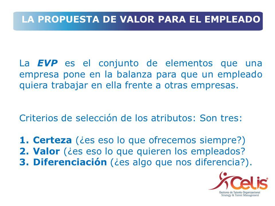 LA PROPUESTA DE VALOR PARA EL EMPLEADO La EVP es el conjunto de elementos que una empresa pone en la balanza para que un empleado quiera trabajar en e