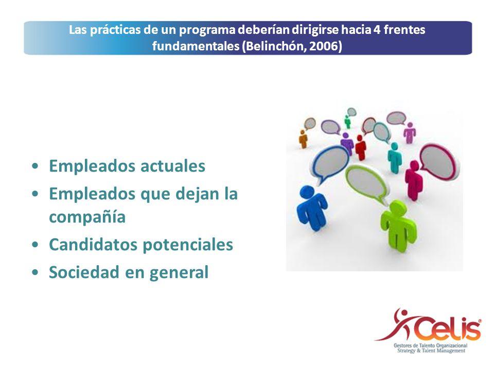 Las prácticas de un programa deberían dirigirse hacia 4 frentes fundamentales (Belinchón, 2006) Empleados actuales Empleados que dejan la compañía Can